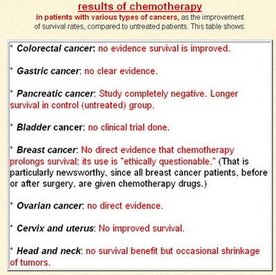 rezultati-hemoterapije